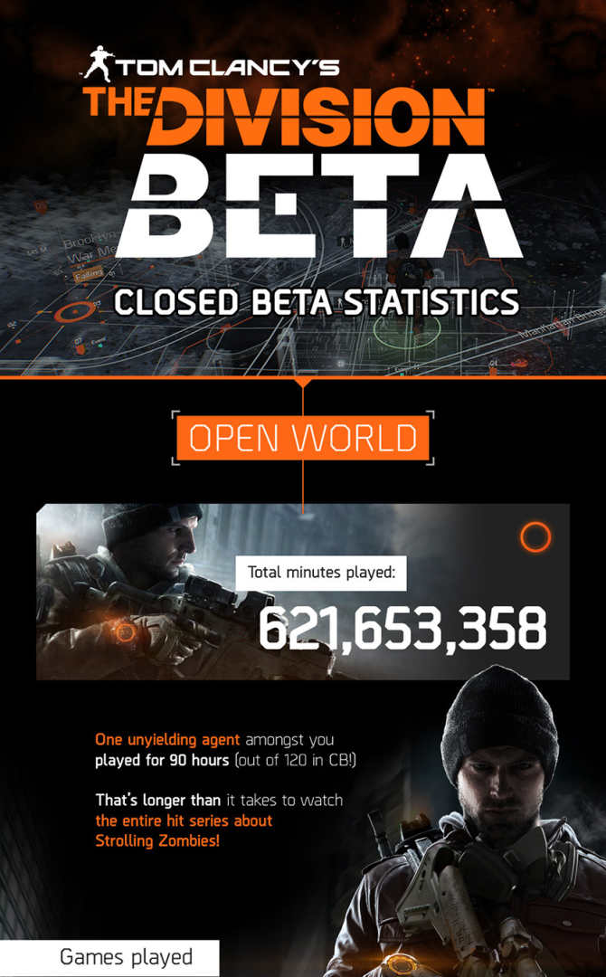 infografica-the-division-1