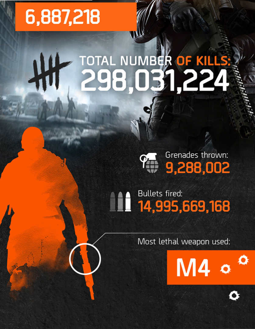 infografica-the-division-2