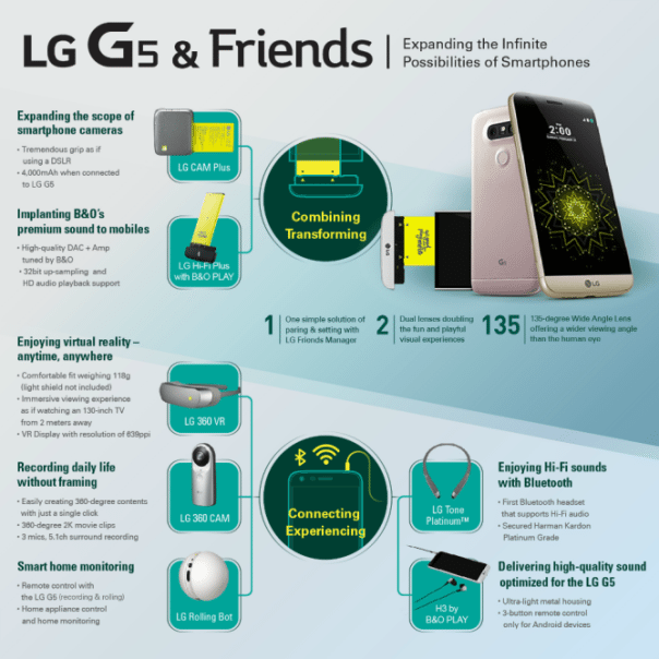 lg-modules-and-friends