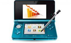 Il futuro del 3DS secondo Nintendo
