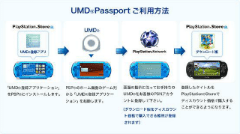 PS Vita: Sony svela la Passport list giapponese