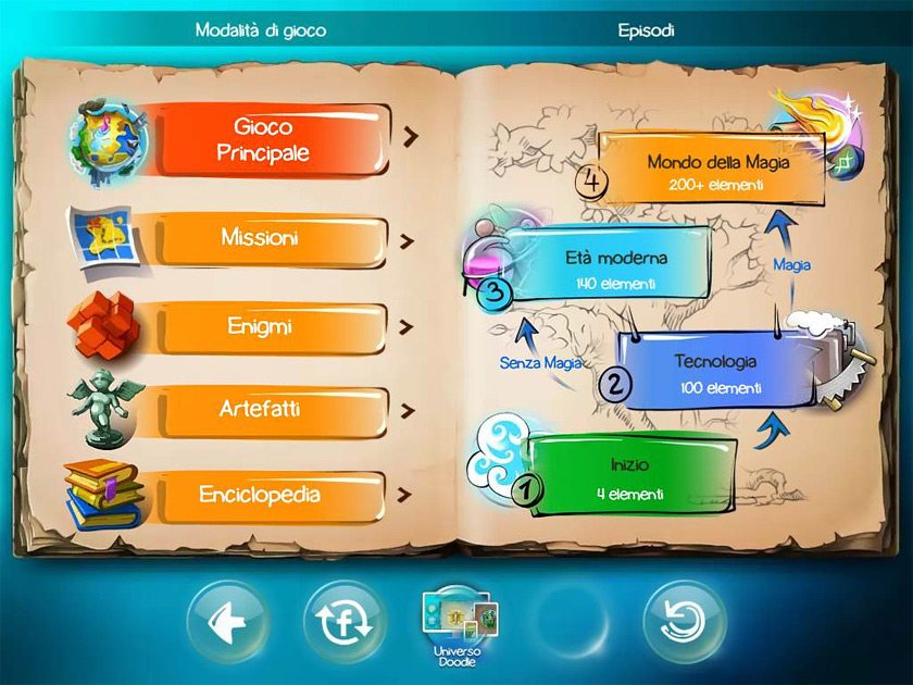 doodlegod-guida-img03