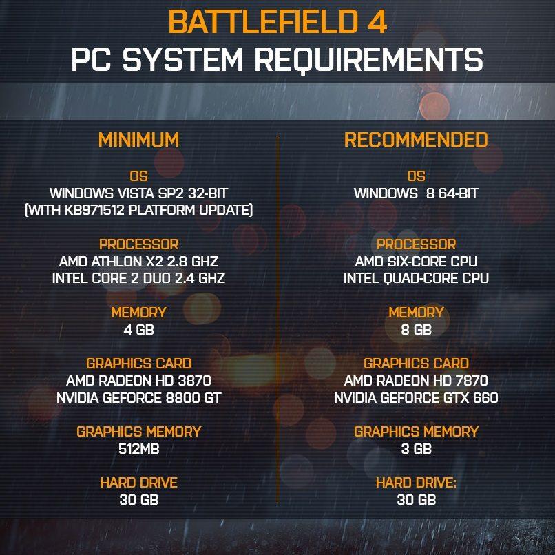Battlefield-4-System-Hardware-Requirements