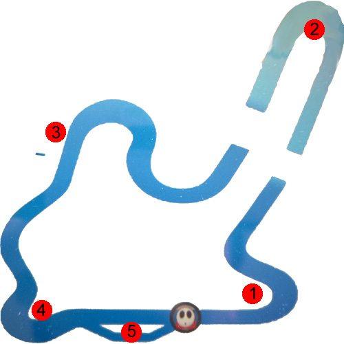 gba circuit