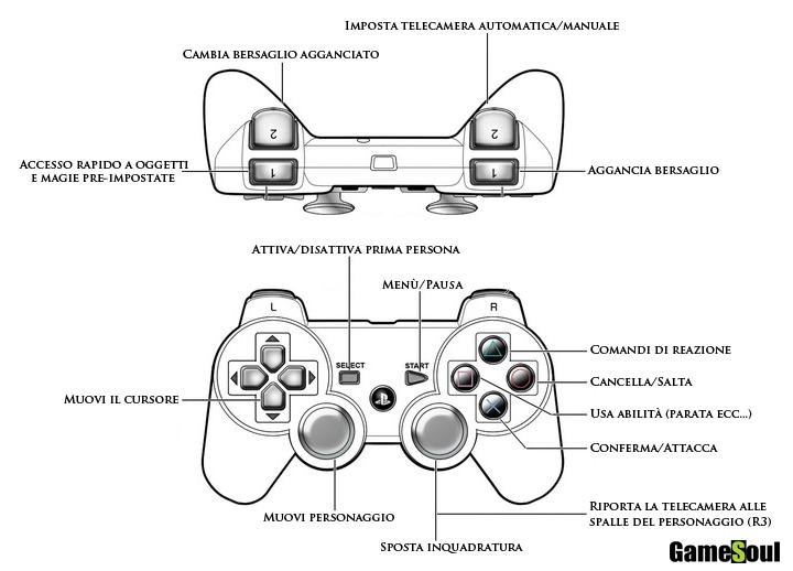 KH II Final Mix Guida Completa I: KH II PS3 Controls
