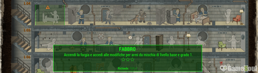 Fallout 4 Guida alle SPECIAL - Forza (4)