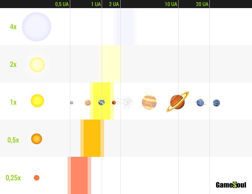 No man's sky: guida ai pianeti abitabili