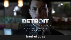 Detroit: Become Human – Diagramma completo: L'Ostaggio | GUIDA