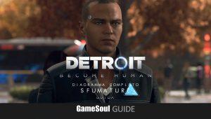 Detroit: Become Human – Diagramma completo: Sfumature | GUIDA