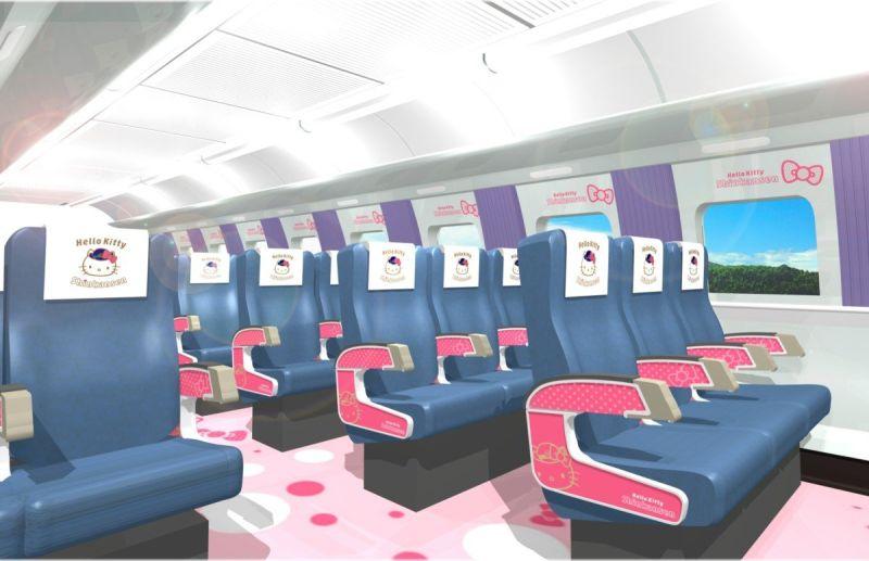 Treno Hello Kitty