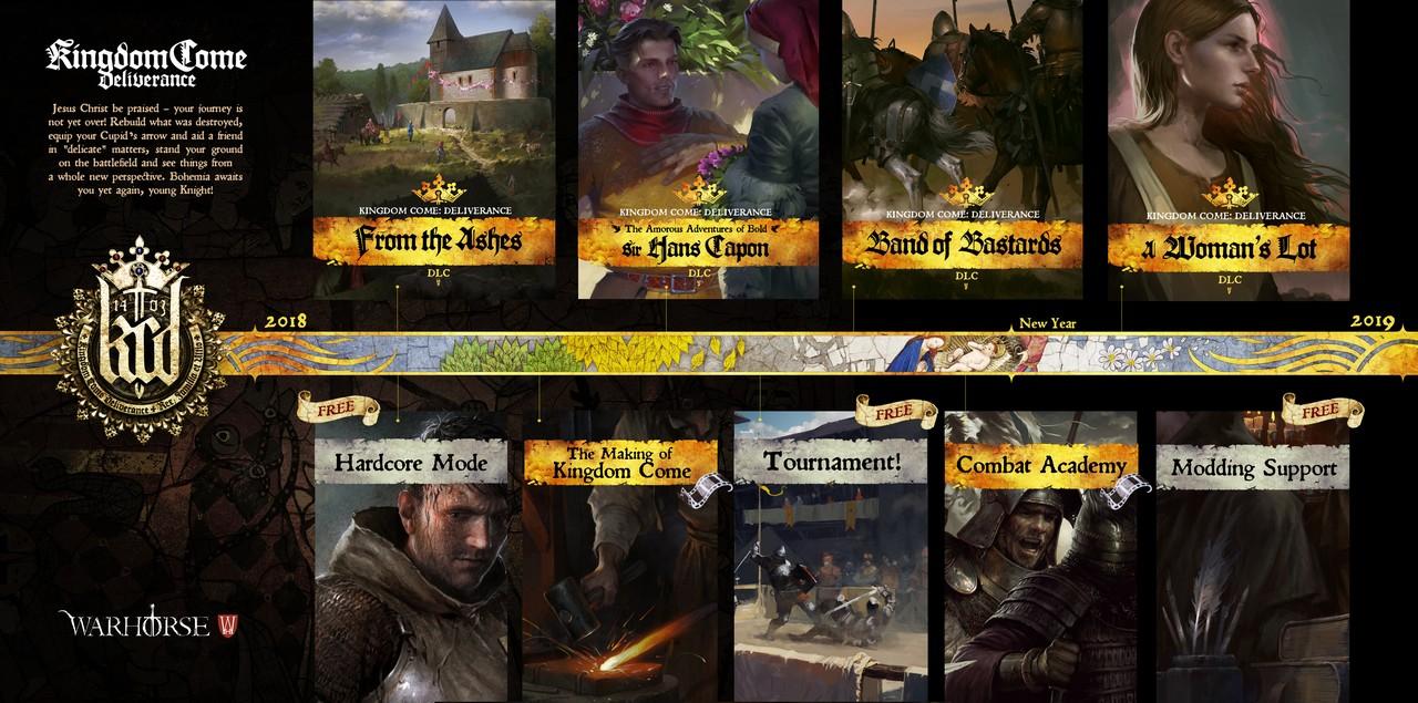 Kingdom Come DLC