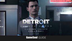 Detroit: Become Human – Diagramma completo: Colleghi | GUIDA