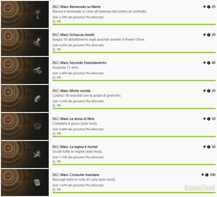 Far Cry 5: A spasso su Marte - Guida introduttiva